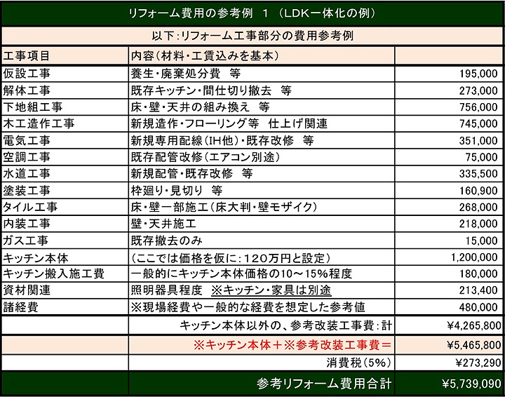 LDK型参考費用-12